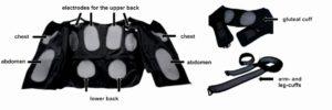 Ganzkörper-EMS-Weste mit Manschetten und Elektrodenareal, Sarkopenie, Sarcopenic Obesity