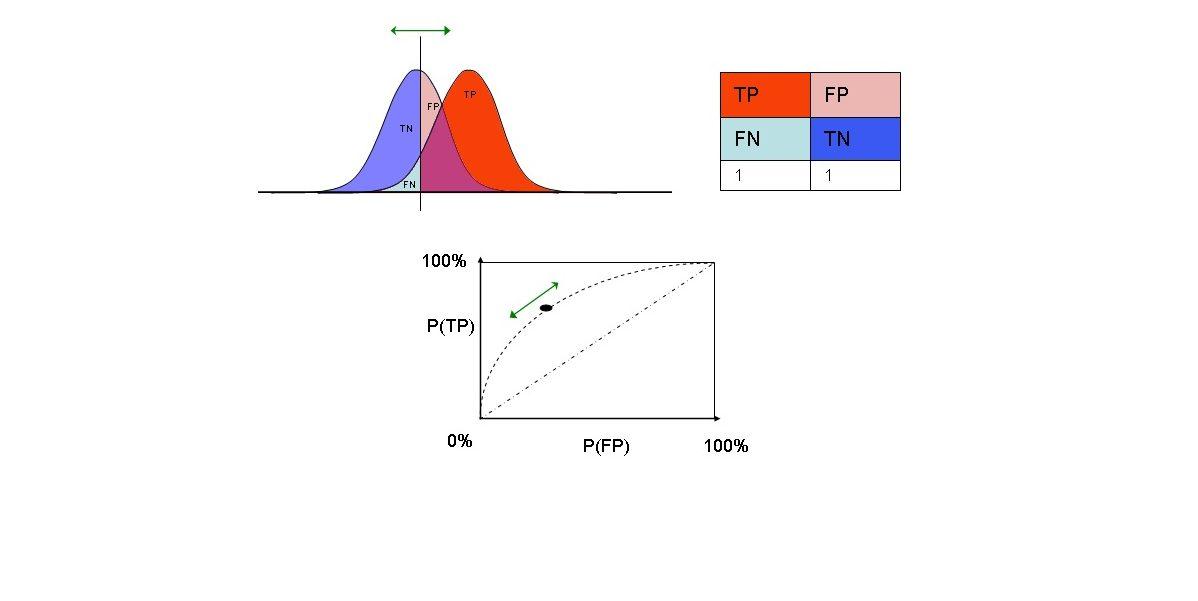 Statistische Strategien zur Beantwortung der Hauptfragestellungen des MiSpEx-Netzwerks und metaanalytische Herangehensweisen