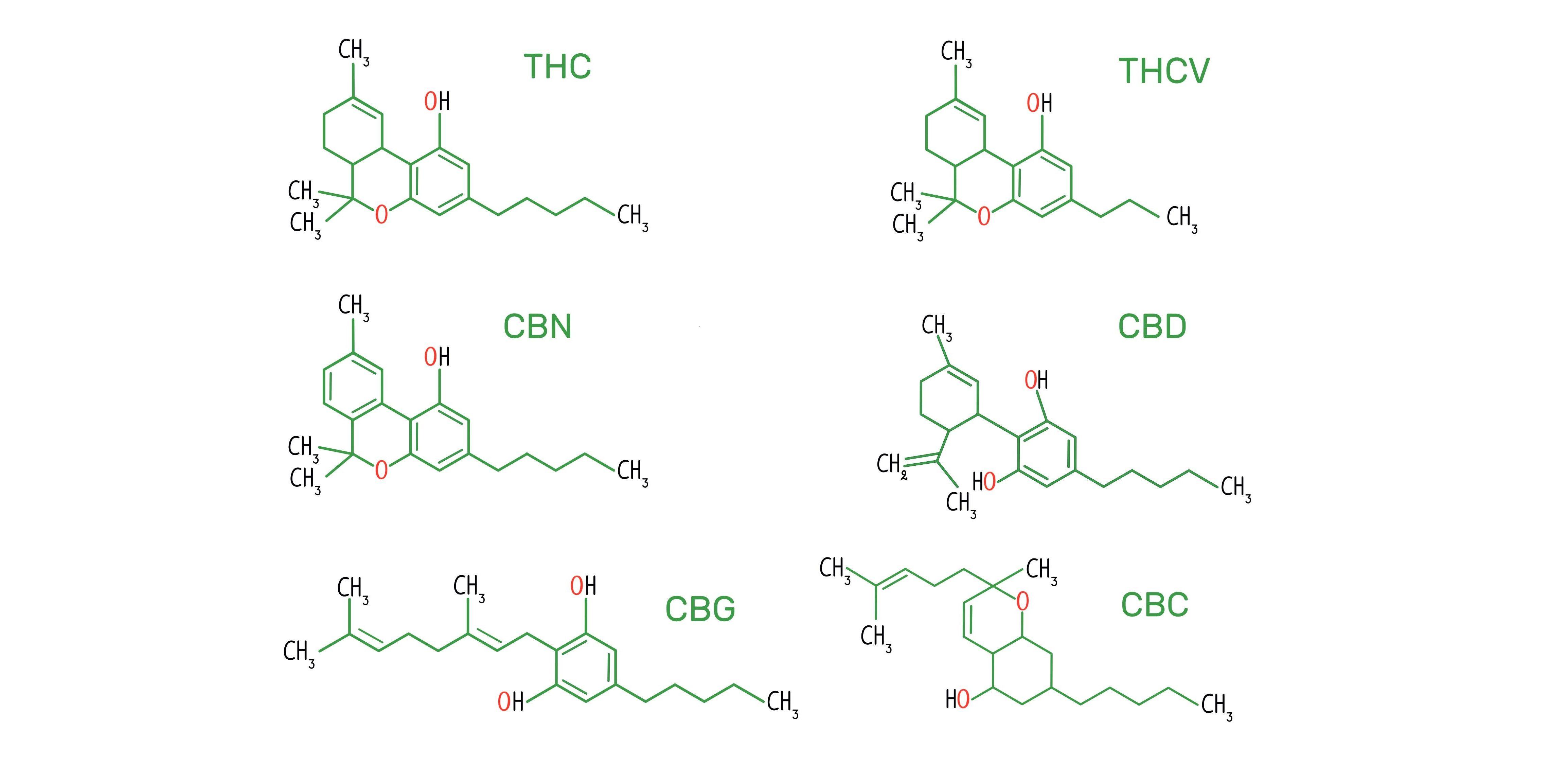 Cannabis Bei Sportlern Beliebt Rauschmittel Medizin Oder