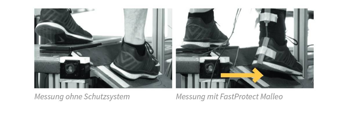 Präventionsmöglichkeiten der chronisch lateralen OSG-Instabilität im (Spitzen-)Sport